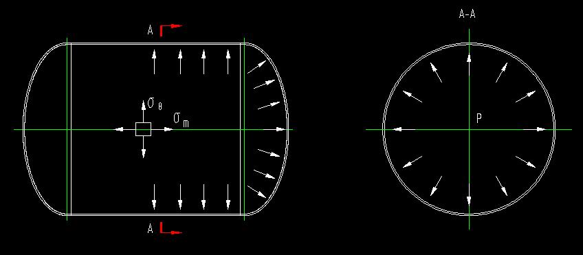 薄壁圆筒应力分布.png
