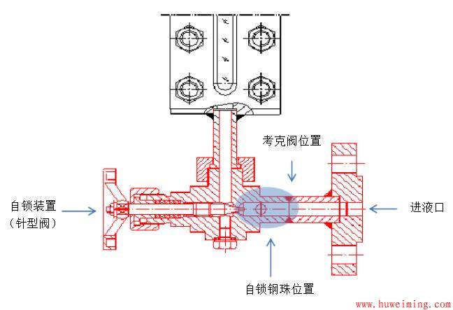 用于压力的玻璃管液位计.png
