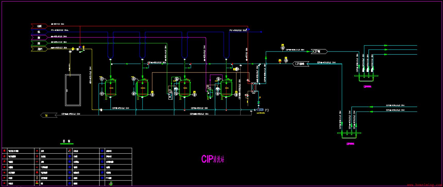 全自动CIP PID.png