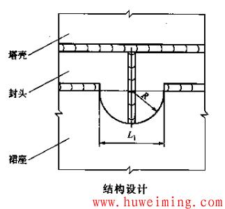 结构设计.png