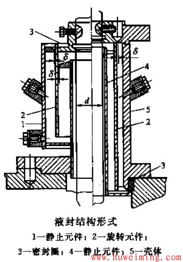 液封结构形式.png