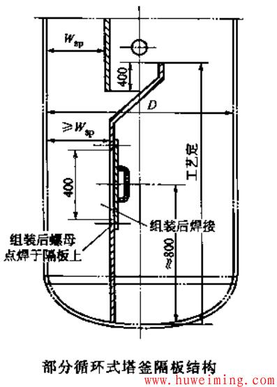 部分循环式塔釜隔板.png