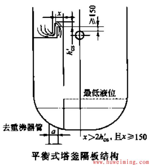 平衡式塔釜隔板.png