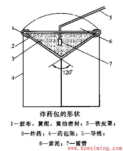 炸药包的形状.png