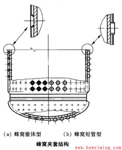 蜂窝夹套结构.png