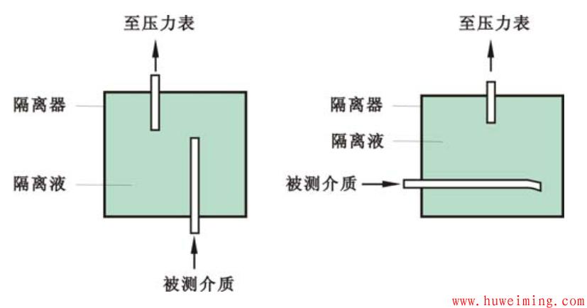 隔离器结构.png