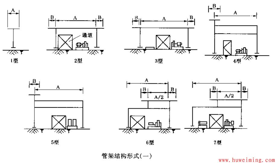 管架结构形式1.png