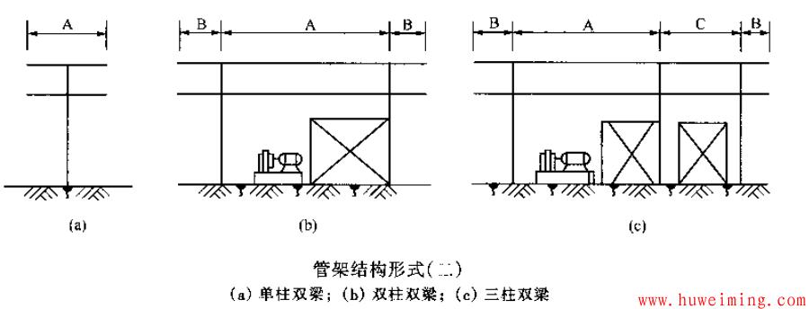 管架结构形式2.png