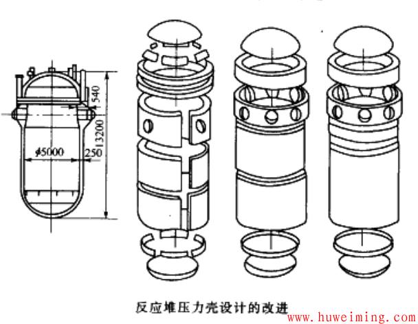 反应堆压力壳设计改进.png