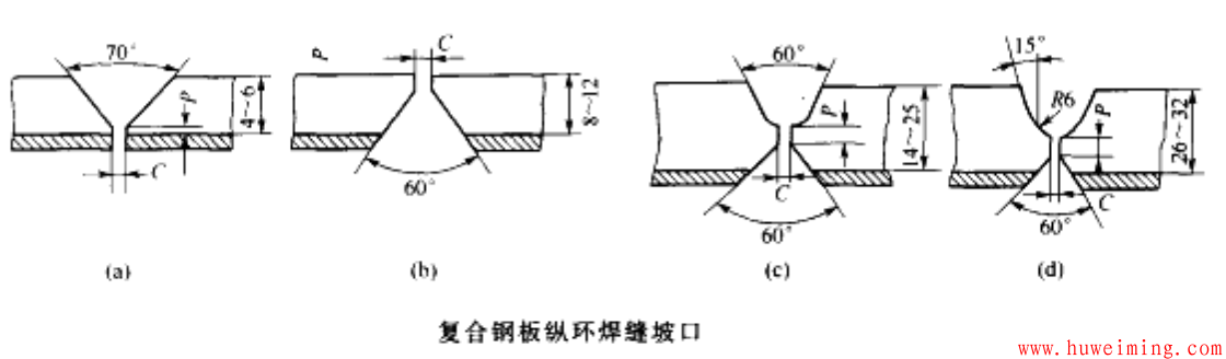 复合钢板纵环焊缝坡口.png