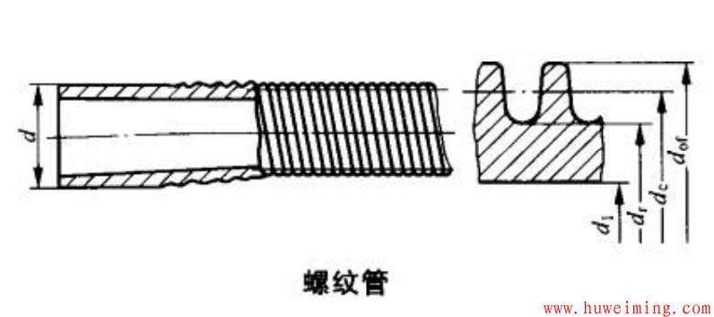 螺纹管.png