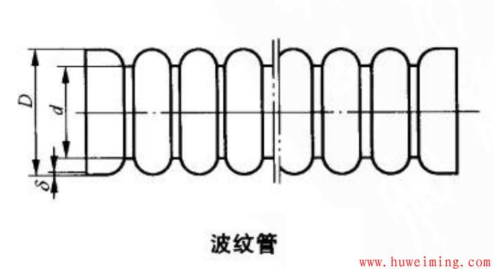 波纹管.png