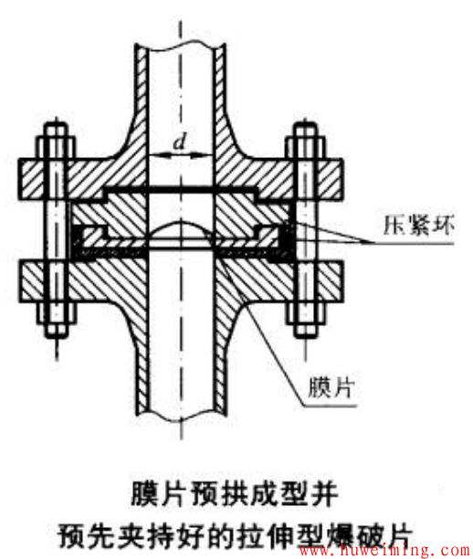 膜片预拱成型.png