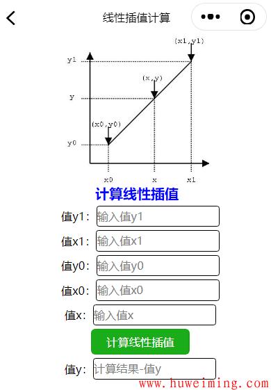 线性插值.png