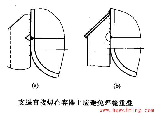 避免焊缝重叠.png