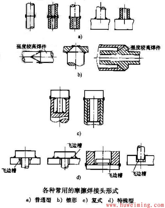 摩擦焊接头形式.png