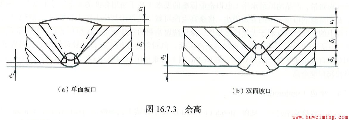 焊缝余高.png