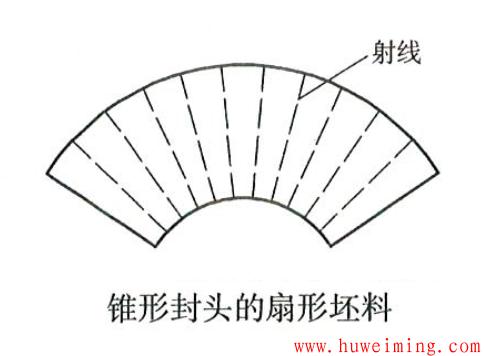 锥形封头扇形胚料.png