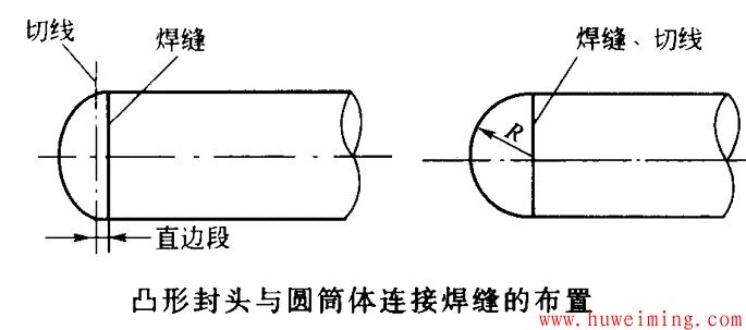 凸形封头与圆筒体连接焊缝的布置.png