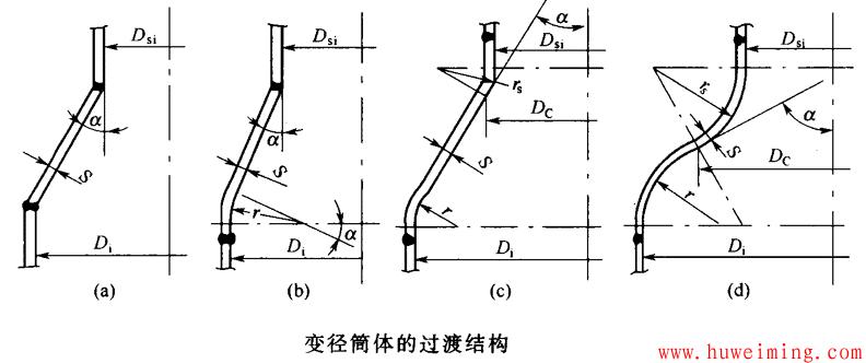变径筒体的过渡结构.png