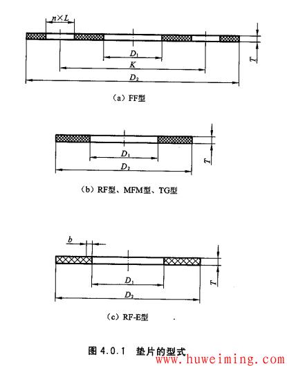 垫片结构形式.png
