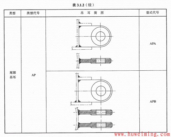 压力容器常用零部件标记方法大全(一)第20张-胡伟明