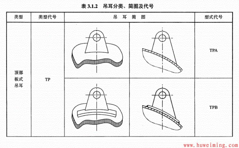 压力容器常用零部件标记方法大全(一)第19张-胡伟明