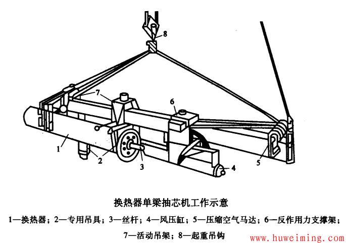 换热器单梁抽芯机工作示意图.png