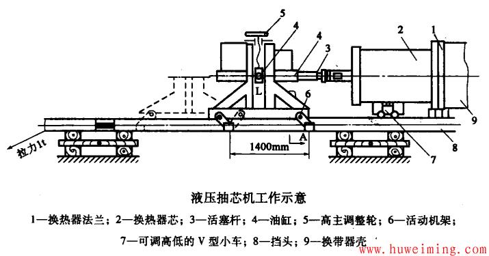 液压抽芯机工作示意.png