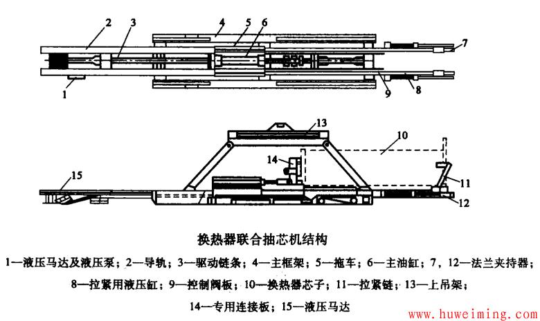 换热器联合抽芯机结构.png