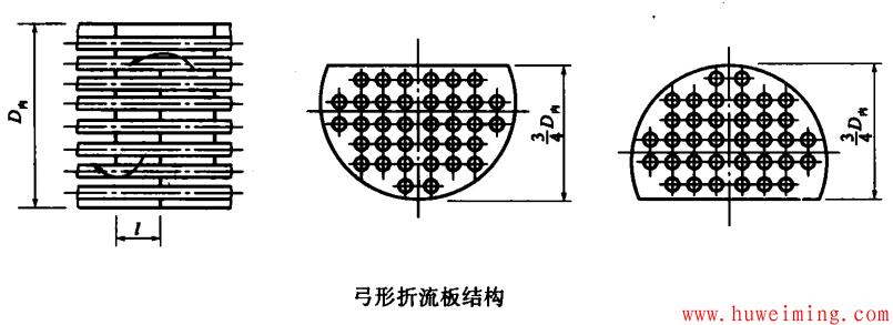 弓形折流板结构.png