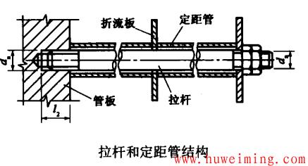 拉杆和定距管结构.png