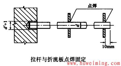 拉杆与折流板电焊固定.png