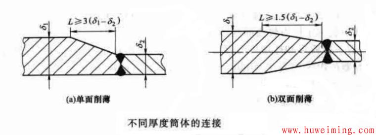 不同厚度筒体连接.png