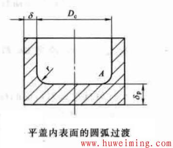 平盖内表面的圆弧过渡.png