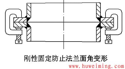 刚性固定防止法兰面变形.png