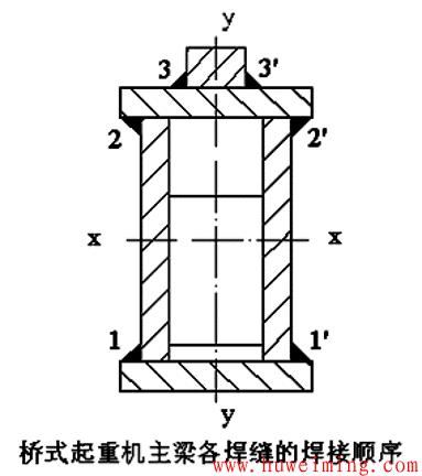起重机各焊缝的焊接循序.png