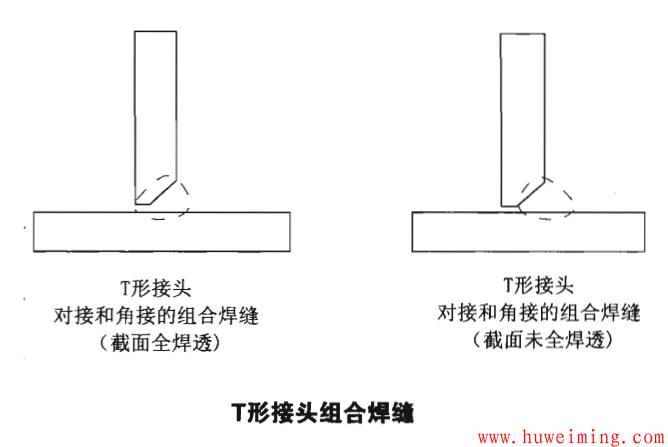 T形接头组合焊缝.png