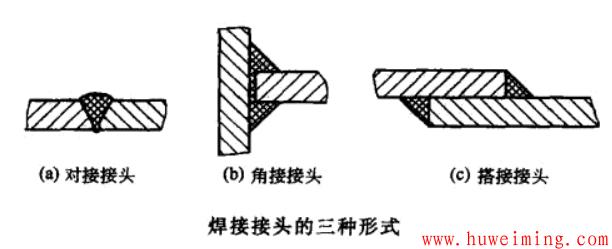 焊接接头的三种形式.png