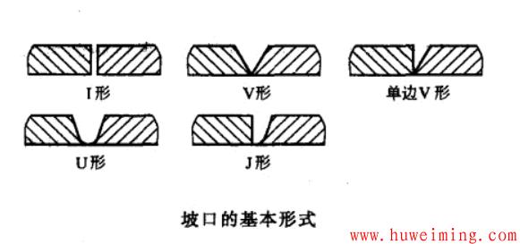 坡口的基本形式.png