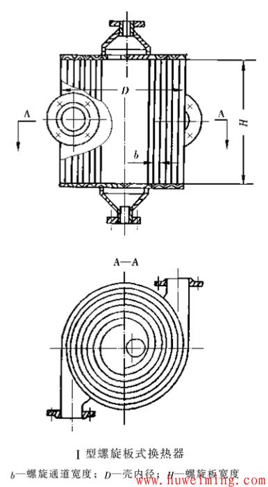 Ⅰ型螺旋板.png