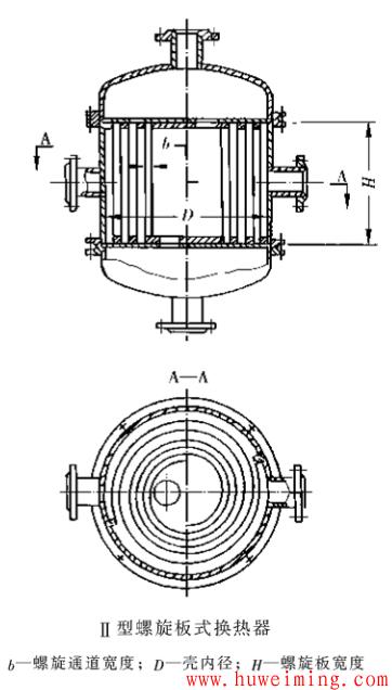 Ⅱ型螺旋板.png