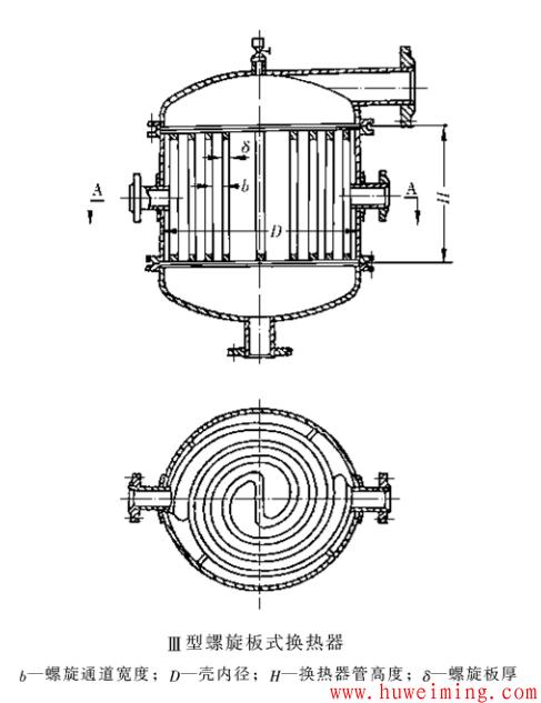 Ⅲ型螺旋板.png