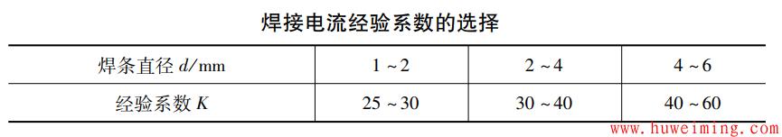 焊接电流经验系数的选择.png