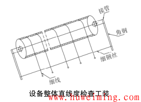 6.设备整体直线度检查工装.png