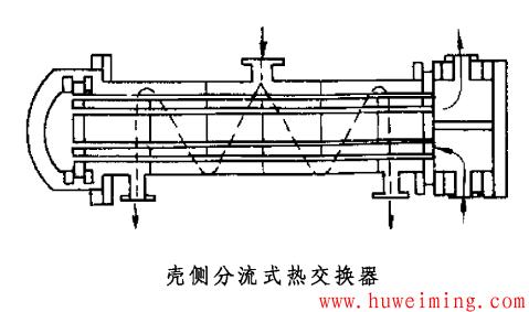 图2 壳侧分流式热交换器.png