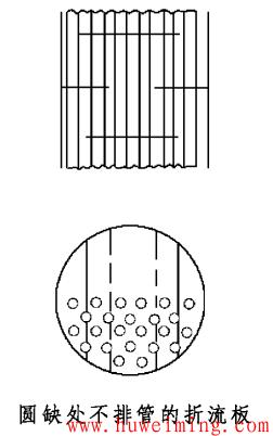 图3 圆缺处不排管的折流板.png